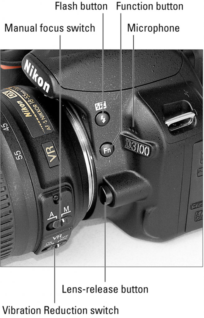 How to Change Aperture On Nikon D3100